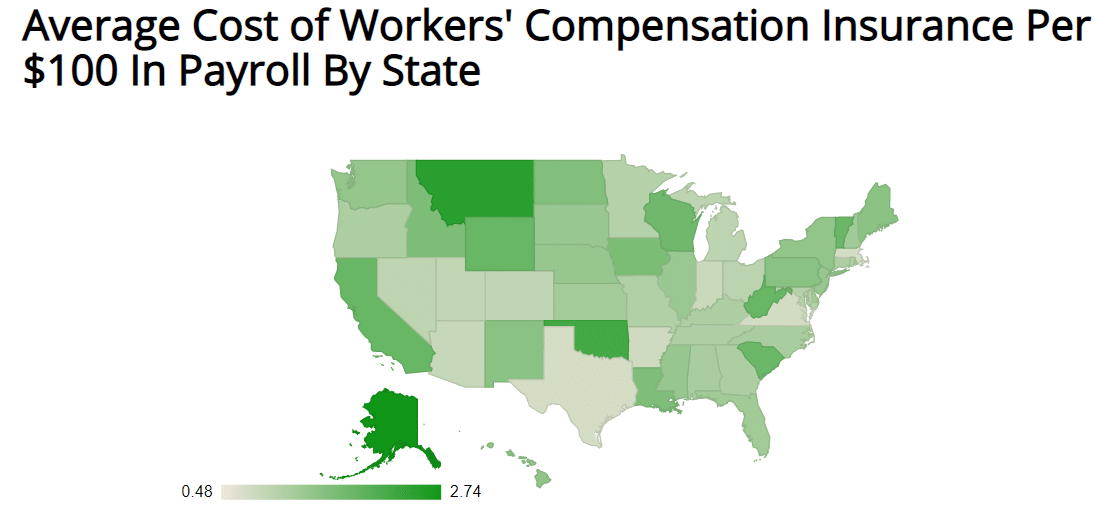 Average cost of Workers' Comp. (Source: Insureon)