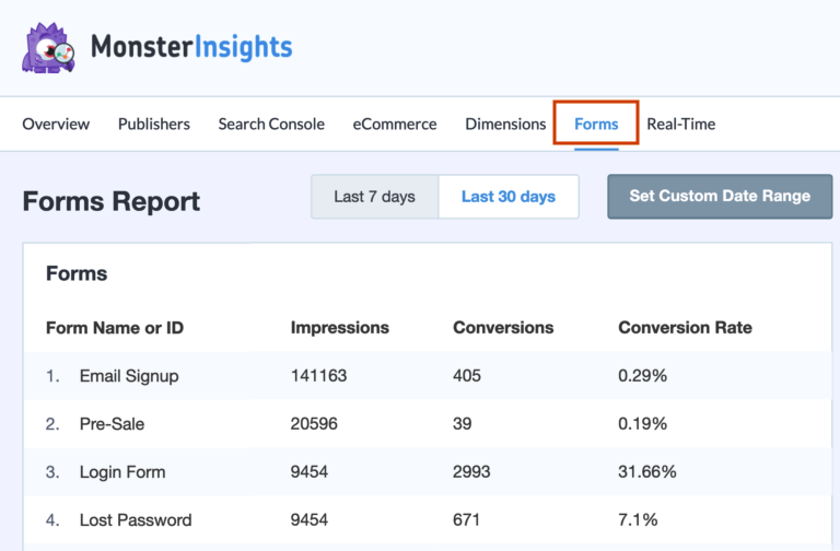 Forms report in monsterinsights